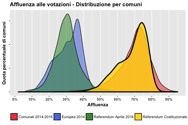 affluenza-distrib-comuni